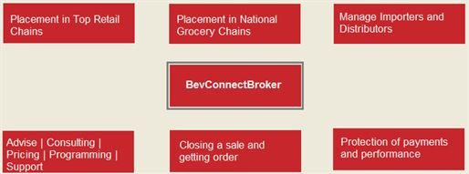 Broker distribution jobs
