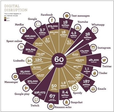 WG&S_UK_Digital Disruption Infographic